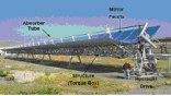 Φυσικό Πάρκο Σητείας, η δημιουργία και η υπονόμευση