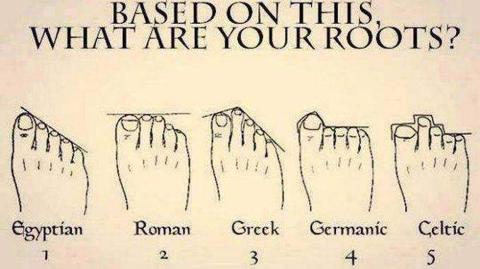 Τα δάχτυλα των ποδιών αποκαλύπτουν την καταγωγή μας