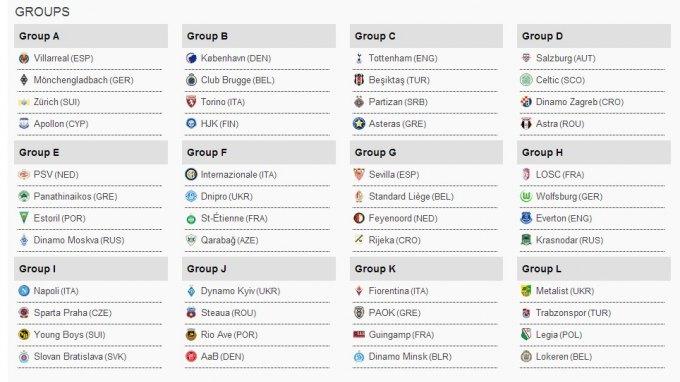 Οι όμιλοι του Europa League